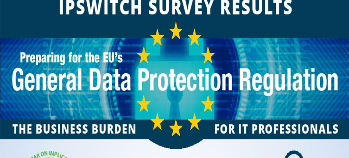 Businesses Feel Burden of Preparing for the EU's GDPR