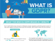 INFOGRAPHIC – What is GDPR?
