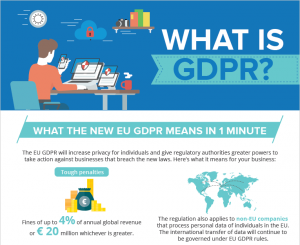 INFOGRAPHIC - What is GDPR?