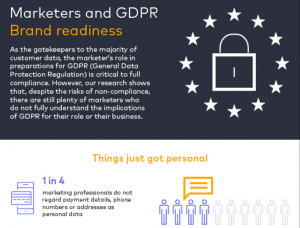 Click on the above image to download the new Ensighten GDPR Infographic